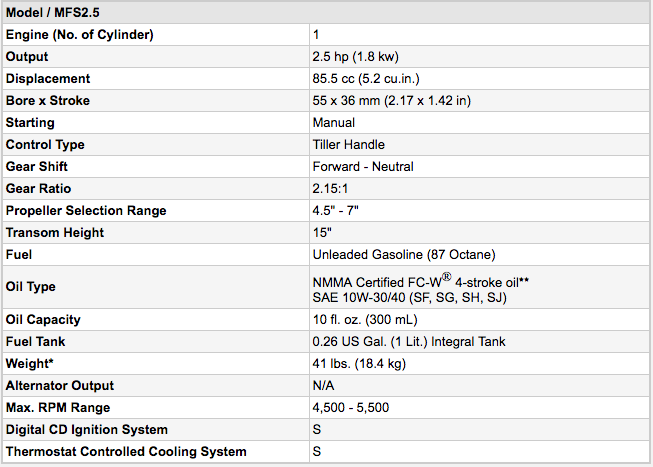 Tohatsu Outboard Engine Specifications